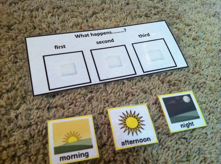 What comes first, next, last? Sequence Choice Board!   Inspired by Evan Autism Resources