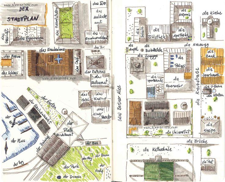 Wortschatz - der Stadtplan