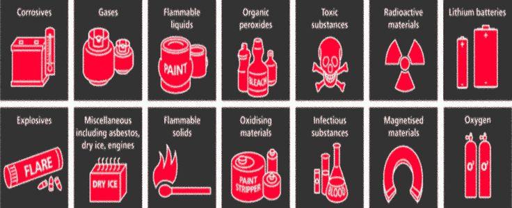 Les matières dangereuses sont des matières