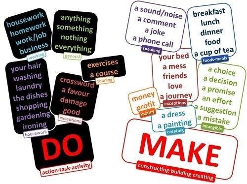 Verbs DO vs MAKE #ELT #grammar #verbs #use