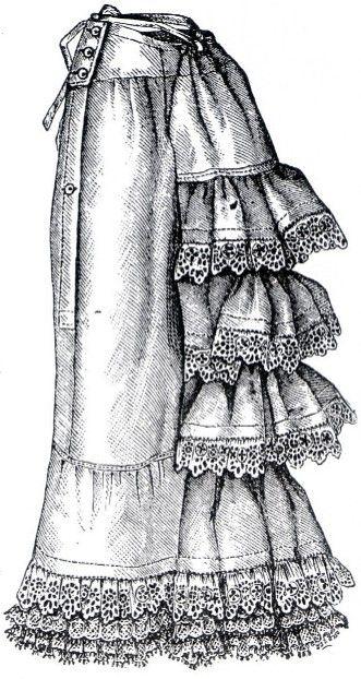 Undergarments: 1882 ruffled petticoat