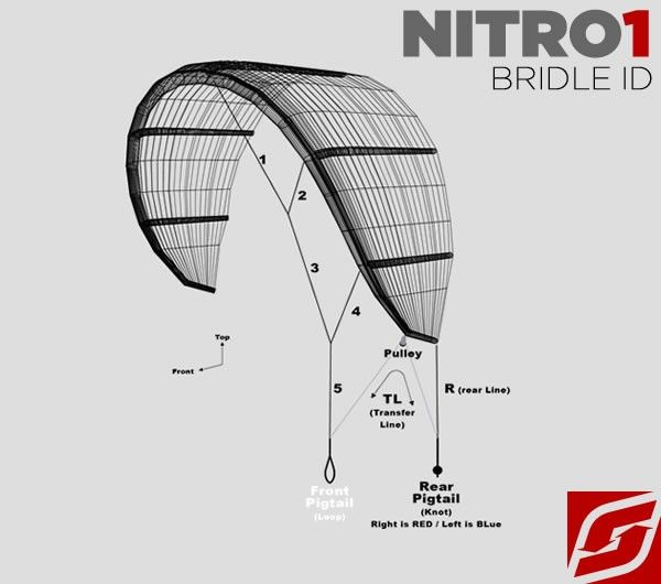 Nitro1 Bridle Complete - Bridles - Kite - Spare Parts