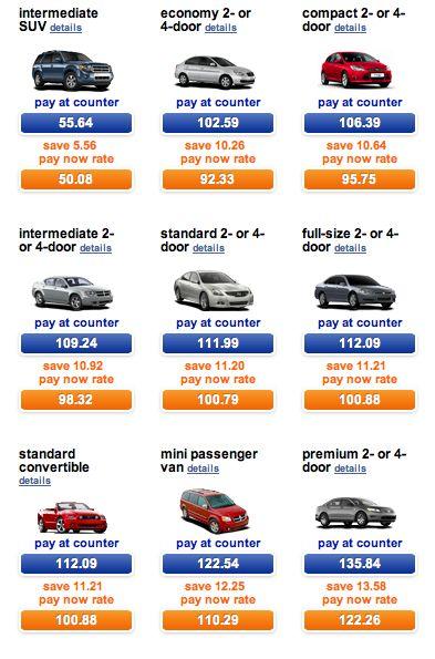 1000+ Ideas About Car Rental Deals On Pinterest