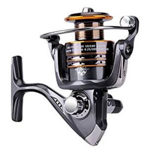 The Best Fishing Reels of 2017 Reviewed - http://fishingkey.com/