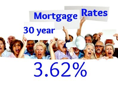 mortgage rates and credit score