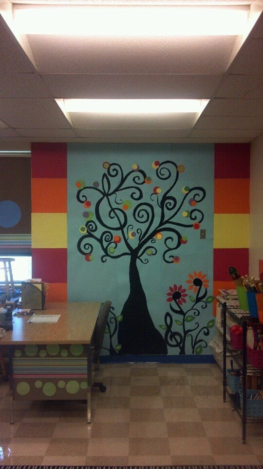 Mural for art/music room