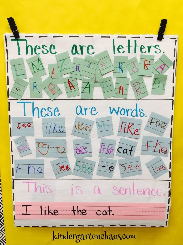 Must Make Kindergarten Anchor Charts... Laminate and add Velcro to make it a…