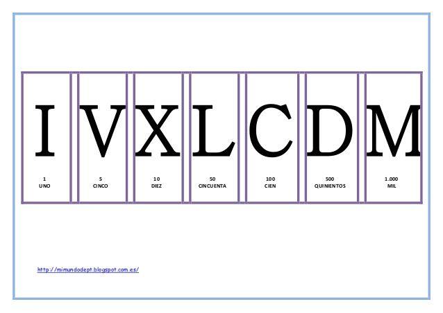 Libro móvil numeros romanos bn