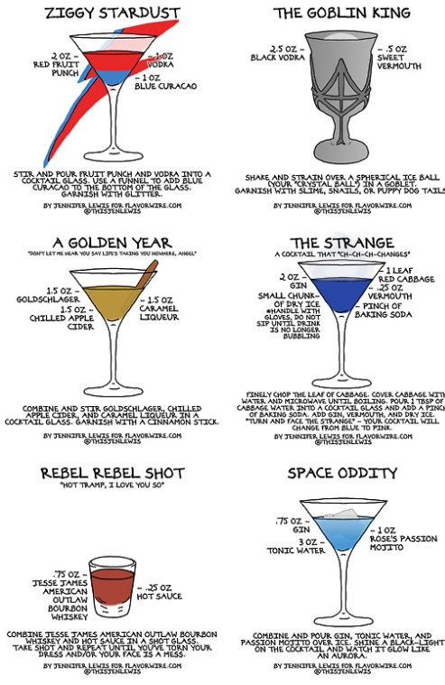 Cocktails Inspired by David Bowie