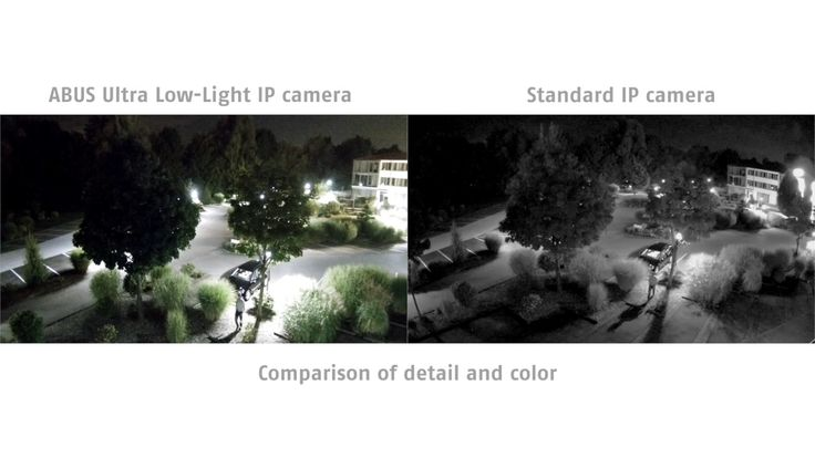 ABUS camera comparison Ultra Low Light