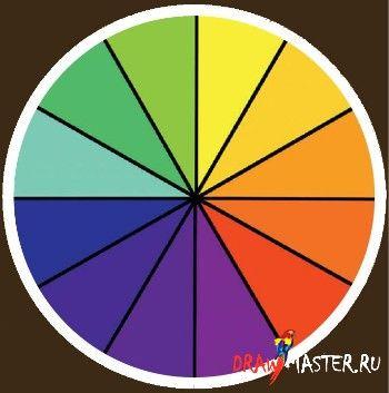 Теория Цвета - Цвет в Живописи