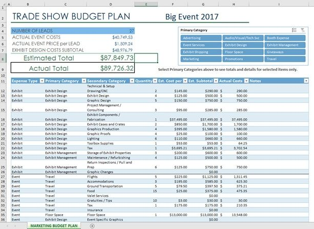 Help For Your Event Budgeting
