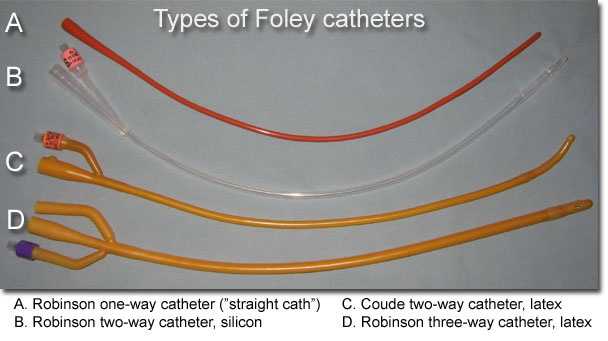 "Foley catheters have 1-way, 2-way or 3-way variations. The 1-way catheter is a simple tube used to remove urine without securing the tube, and is used when someone is ""straight catheterized."" The 2-way tubing has an outlet for urine and a conduit for water inflation of the catheter's balloon. The three-way tubing has an outlet for urine, an inlet for water inflation of the balloon, and an inlet for normal saline used for irrigating the urinary system most commonly for gross hematuria."