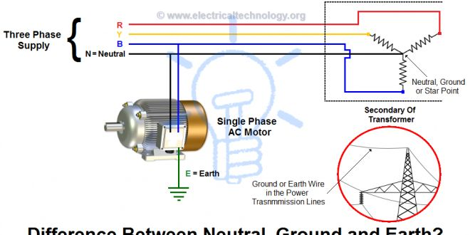 What Is The Difference Between Neutral  Ground And Earth