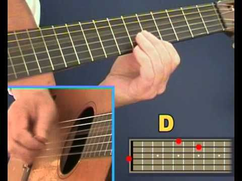 Amazing Grace Guitar Lesson with Virtual Animated Fretboard