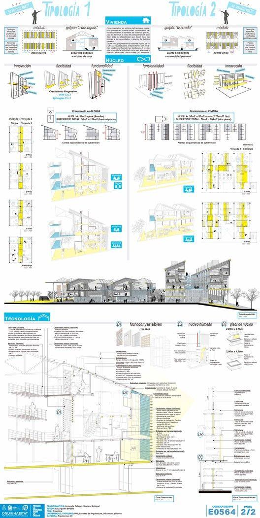 Conoce a los ganadores del concurso latinoamericano 'Pensar la vivienda, vivir la ciudad',Quinto lugar / código E0564. Image Cortesía de Organizadores