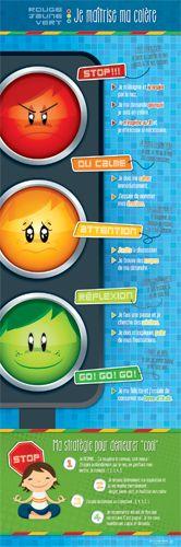 Idéale pour le « Coin de la colère » ou pour la chambre de l'enfant, cette affiche sympathique est un outil efficace pour améliorer la gestion de la colère.