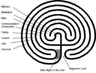 Labyrint - Hledat Googlem