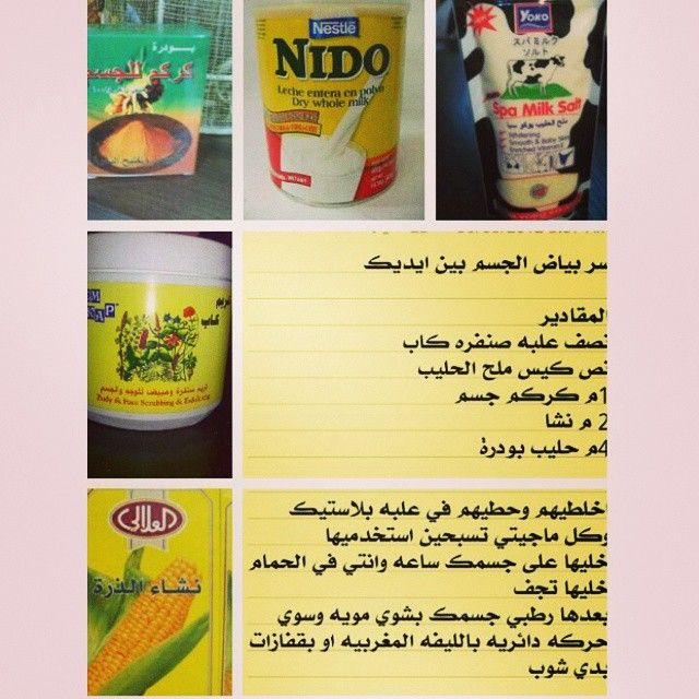 Pin By Najd On Skin Care Skin Care Beverage Can Skin