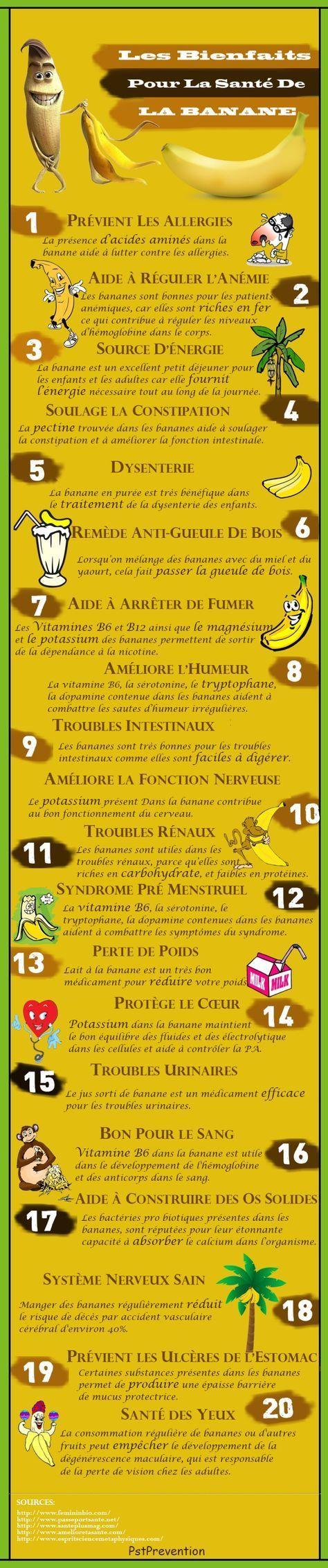 15 vertus insoupçonnées de LA BANANE