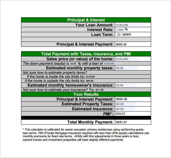 Mortgage Calculator Uk Buy To Let Interest Only