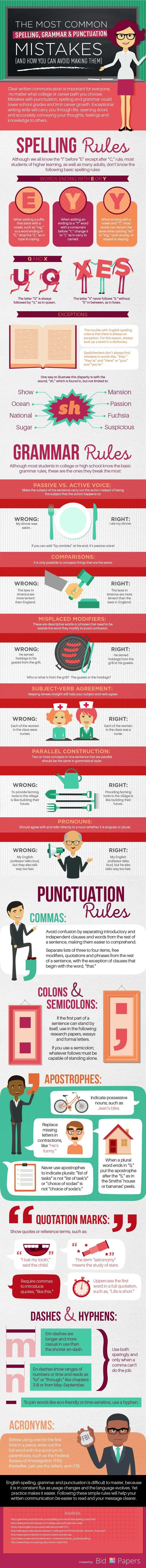 The Most Common Spelling, Grammar And Punctuation Mistakes #Infographic #Education