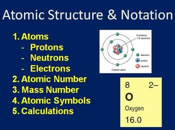 17 best ideas about atomic number on pinterest atomic units periodic table w and chemistry class. Black Bedroom Furniture Sets. Home Design Ideas