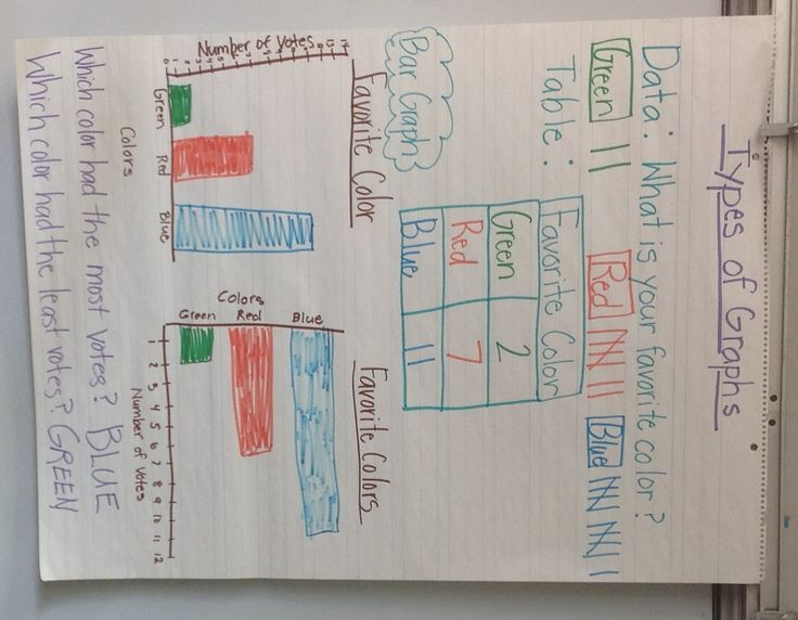 70 best Data Analysis images on Pinterest Math enrichment - data analysis
