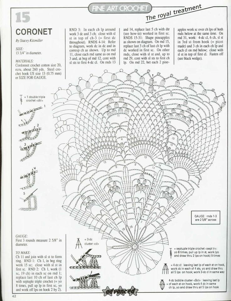 1220 best images on pinterest doilies crochet crochet 97mcaug199542g crochet doily patternscrochet diagramcrochet ccuart Image collections