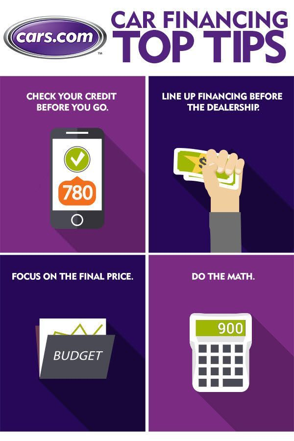 What Kind Of Credit Score To Buy A Car >> Interest Rates And Credit Scores Have Some Significant Bearing On