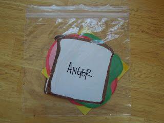 Interventions comportementales - pour la colère Sandwiches enfants