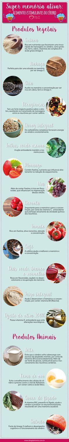 Super memória ativar: alimentos estimulantes do cérebro - Blog da Mimis - Tenha domínio de TUDO! Ative 100% da memória e da concentração com os 18 estimulantes naturais para o cérebro!