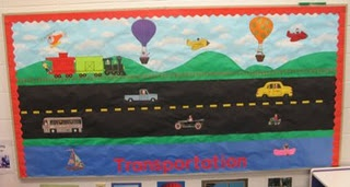 Transportation Bulletin Board.  Each child in the class is featured on the board.