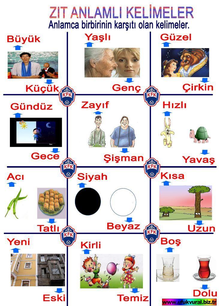 resimleri: zıt anlamlı kelimeler [1]: