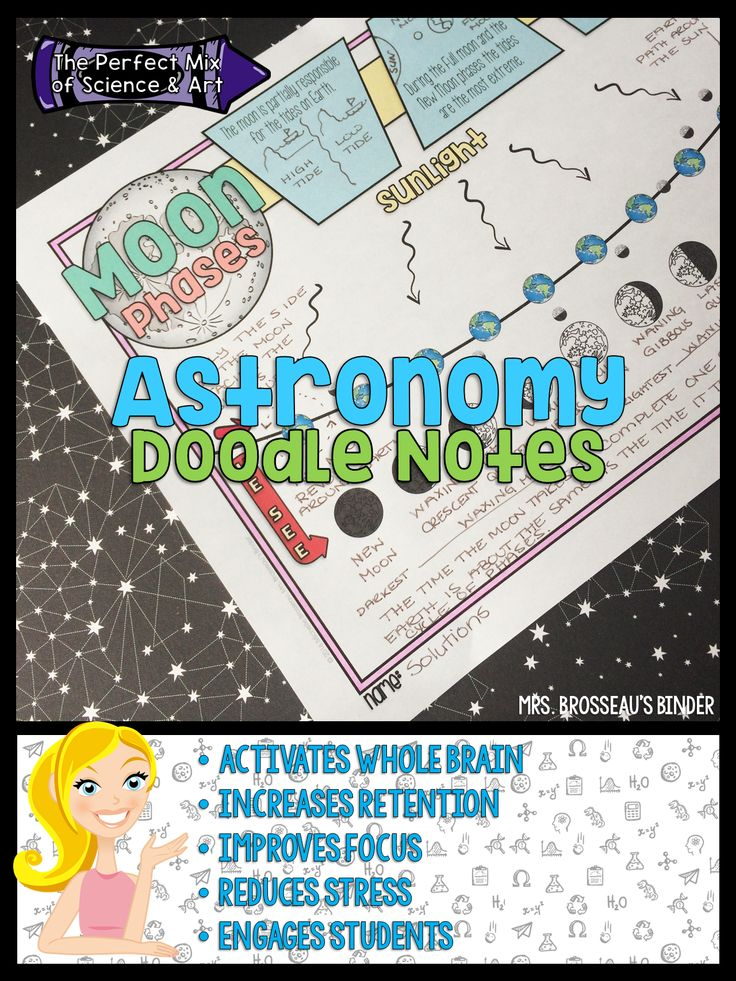 Astronomy doodle notes use dual-coding to activate the whole brain, increase retention, improve focus, reduce stress and engage students!  Great for middle school and high school because they are very flexible. Every topic you can think of is covered: The Big Bang Theory, Galaxies, the Solar System, Terrestrial Planets and Gas Giants, Stars, Constellations, Seasons, Asteroids, Meteoroids, Comets, Eclipses, Satellites, Moon Phases, Scale of Space.