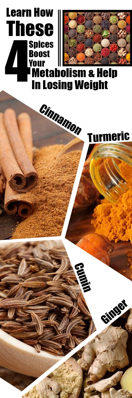 Bodymate herbal loss product weight - Learn How These 4 Spices Boost Your Metabolism Help In Losing Weight