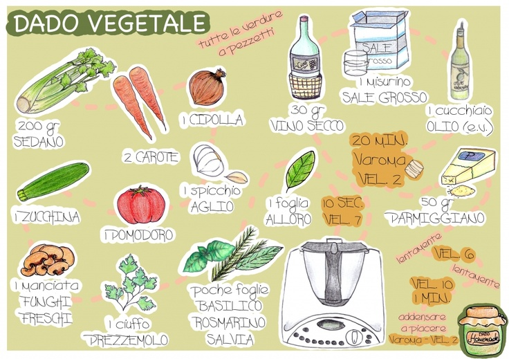 Dado Vegetale con il Bimby @kcianca #visualbimby