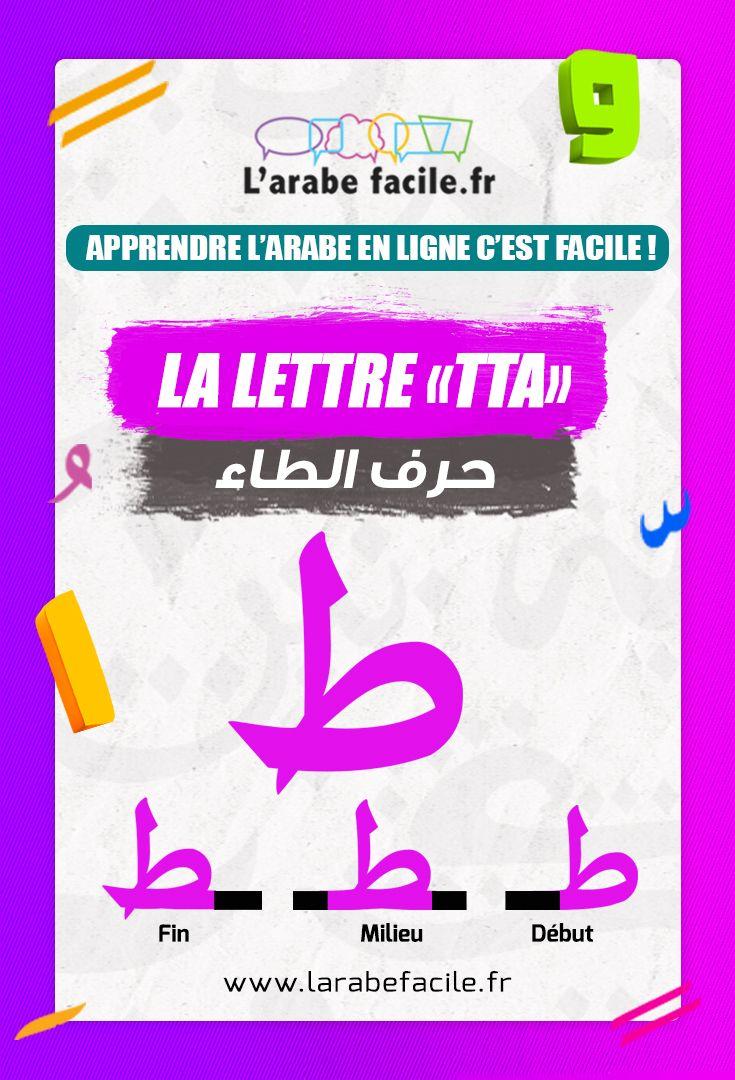 Apprendre A Lire Et Ecrire L Arabe : apprendre, ecrire, arabe, Lettre, L'alphabet, Arabe,, Apprend, écrire, L'arabe, Notre, Livre, Gratuit, Su…, Apprendre, L'arabe,, L'alphabet,