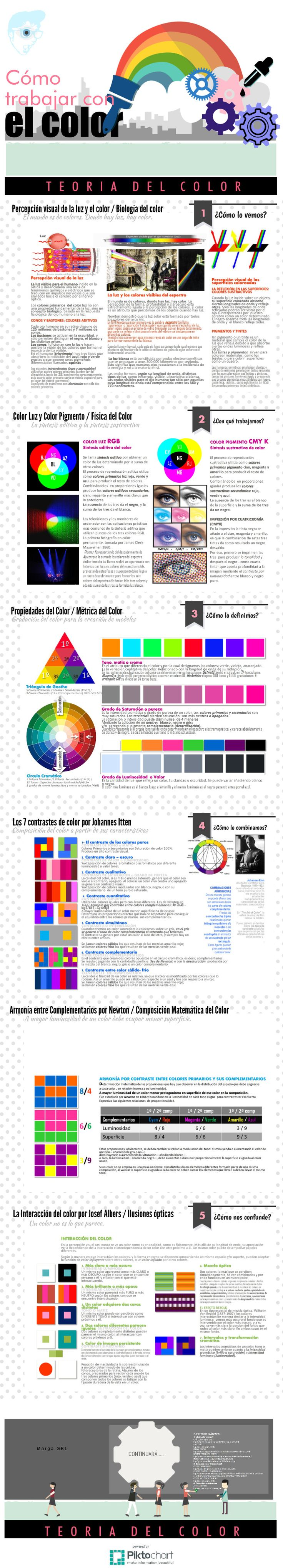 color piktochart infographic