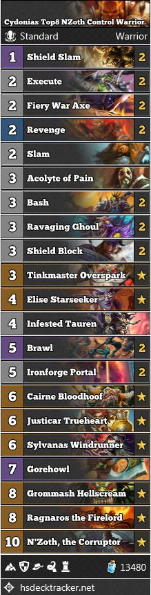 cydonias-top8-nzoth-control-warrior