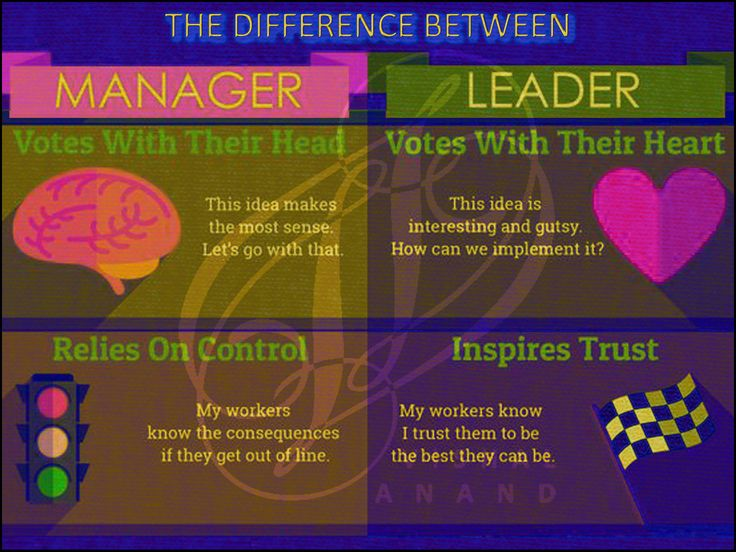 The difference between Managers & Leaders-17 traits