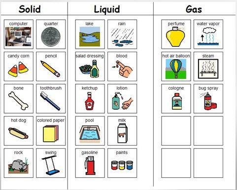 25+ best ideas about Solid liquid gas on Pinterest | Matter ...