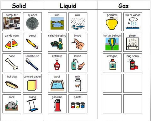 Printables Solid Liquid Gas Worksheet 1000 images about science center on pinterest solid liquid gas the budget slp therapy in classroom part ii links to sites and