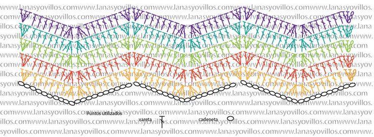 chevron crochet diagram zigzag patrón gratis