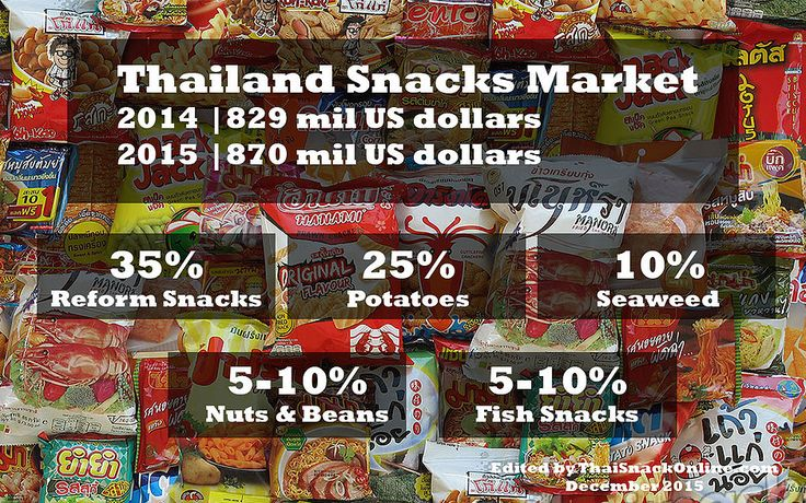 Thai Snack Online | Buy Snacks Free Worldwide Shipping