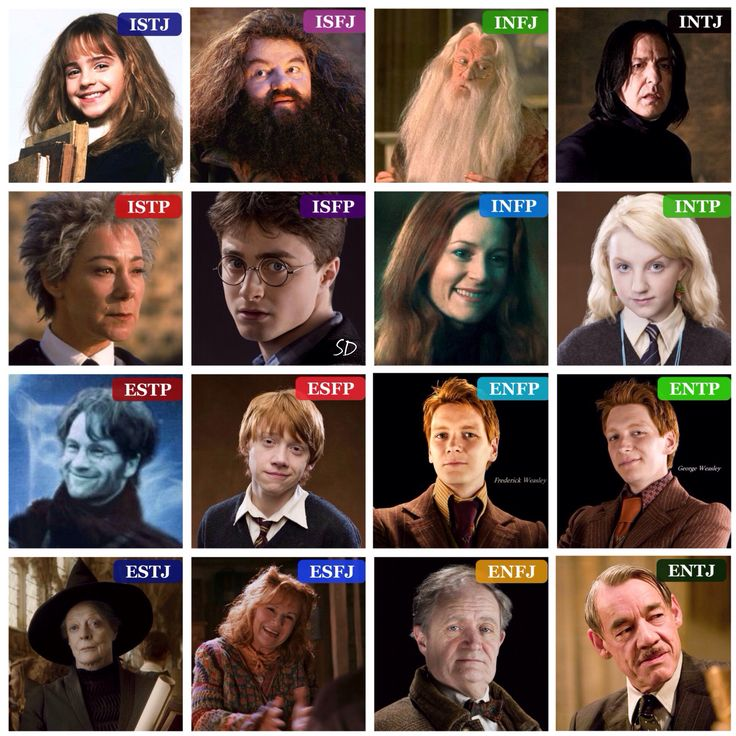 Myers Briggs Harry Potter Esfj harry potter - nymphadora tonks. last ...