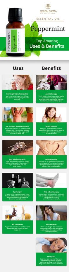 10 Uses and Benefits of Peppermint Oil