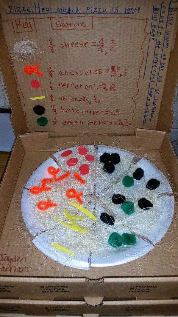 best 25 pizza fractions ideas on pinterest cool math