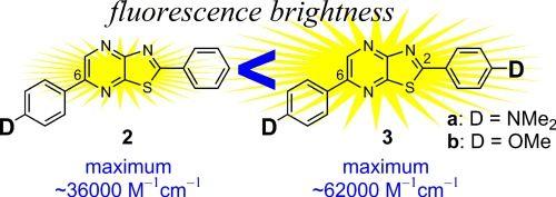 Enhanced brightness of 2,6-diphenylthiazolo[4,5-b]pyrazines by introducing double electron donating groups doi:10.1016/j.jphotochem.2015.08.018