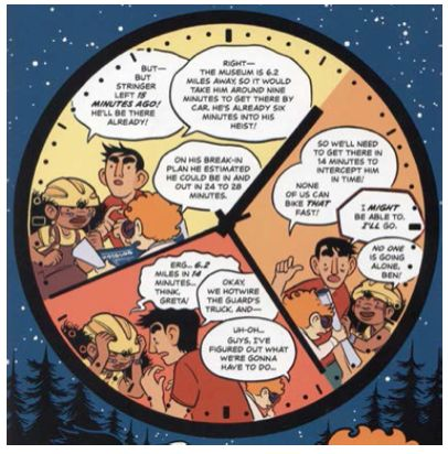 Nowadays, teachers are using comics and graphic novels in the classroom  to reach students. Comics are an effective tool for both struggling  writers and readers.